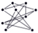 Lab Of Distributed Systems And Telematics